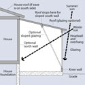 Passive solar design graphic