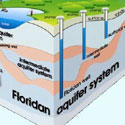 detail of Florida aquifer illustration