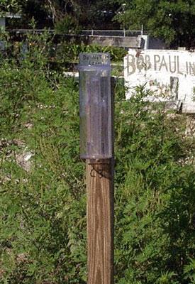 Rain Gauges And Rain Sensors Gardening Solutions
