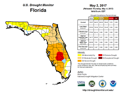 small graphic showing a map of Florida with different colored areas indicating drought levels