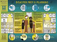 A graphic with advice on preparing for hurricanes and other natural disasters