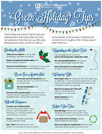 Small thumbnail image of Green Holiday Tips graphic