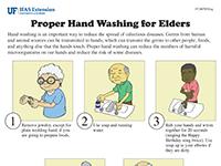 Cropped thumbnail of the Proper Handwashing infographic