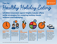Healthy eating tips graphic