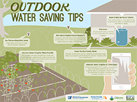 tips on saving water outdoors